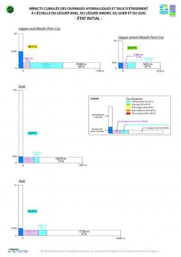 schema_taux_etagement_initial-01.jpg