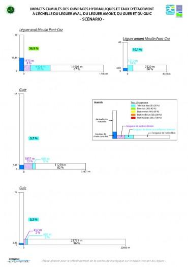 schema_taux_etagement_scenario-01.jpg