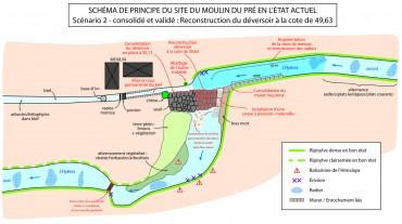 schema_principe_MoulinDuPre_S2_v3-01.jpg