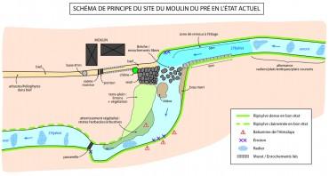 schema_principe_MoulinDuPre-01.jpg
