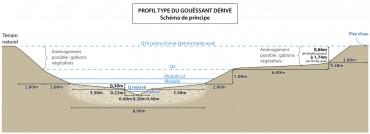 5.Lamballe_coupe_cours_eau_Gouessant_illustrator.jpg