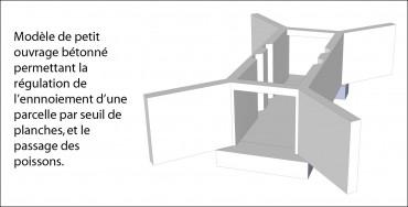 GTAZH_3D_petit_ouvrage_hydraulique.jpg